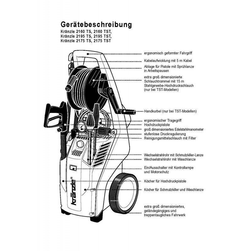 Kränzle high pressure cleaner K2195 TS T - 417851