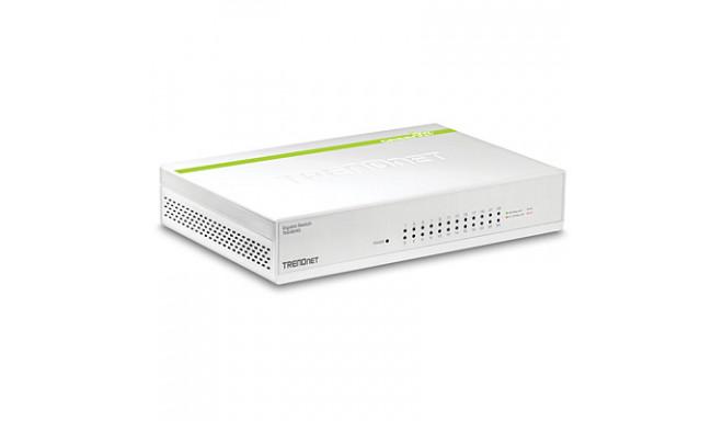 24-Port Gigabit GREENnet Desktop Switch