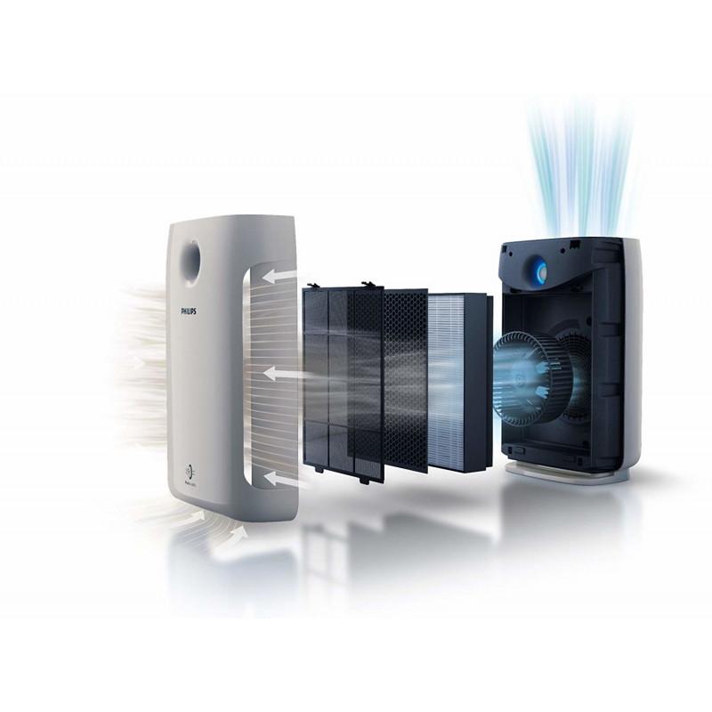 Philips õhupuhasti AC2882/10 60W, valge