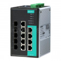 Ethernet switch with 4 10/100/1000BaseT(X) ports, and 5 combo 10/100/1000BaseT(X) or 100/1000BaseSFP