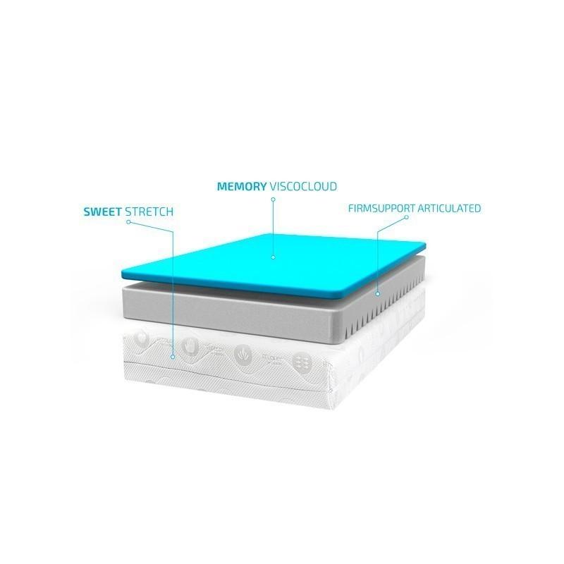 Cecorelax Articulated Memory Foam Mattress 19 cm