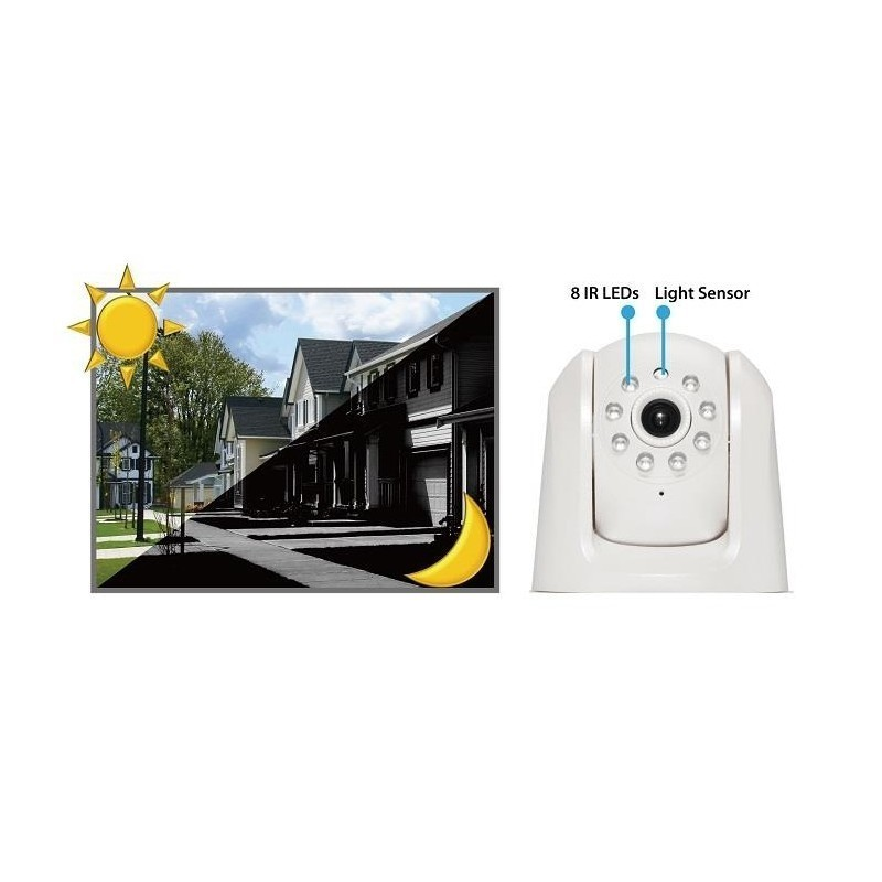 edimax night ir wireless ip camera motorized pan tilt. Black Bedroom Furniture Sets. Home Design Ideas